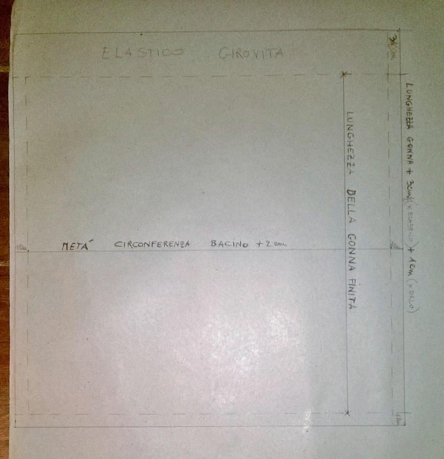 Come realizzare il cartamodello base di una gonna perbambina